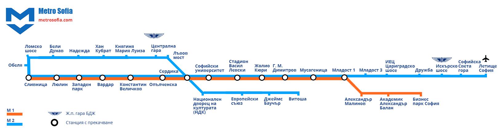 sofia-metro-map-compact-bulgarian